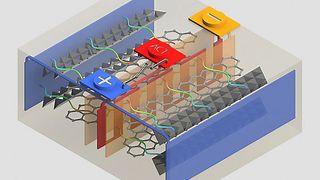 Dette batteriet kan gjøre elbilen kuldesikker