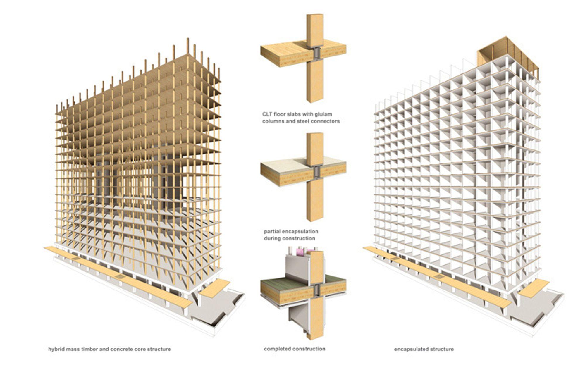 «Brock Commons» skal være 53 meter høyt og bestå av 18 etasjer.