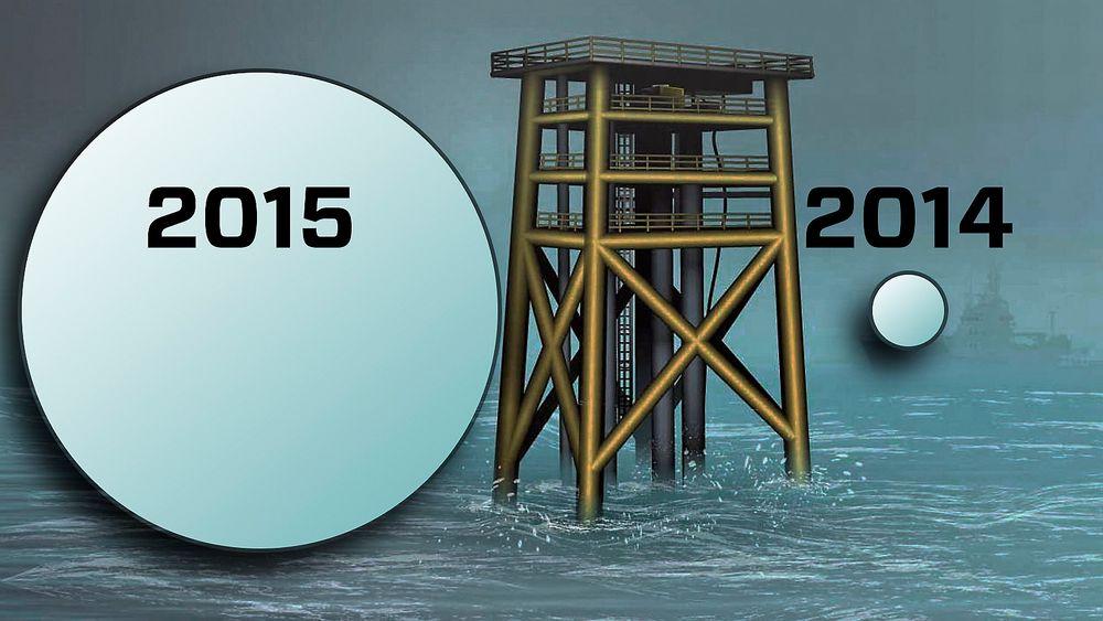 Verdien på utbyggingsplanene (PUD) levert i 2015 var hele 31 ganger større enn planene i 2014.