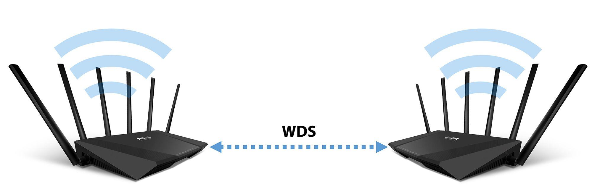 0e2c56bf GUIDE: Fiks nettet hjemme Slik får du bra nett overalt i hjemmet ...