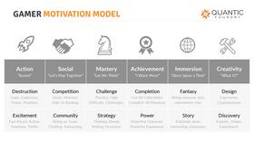 De 12 motivasjonene.