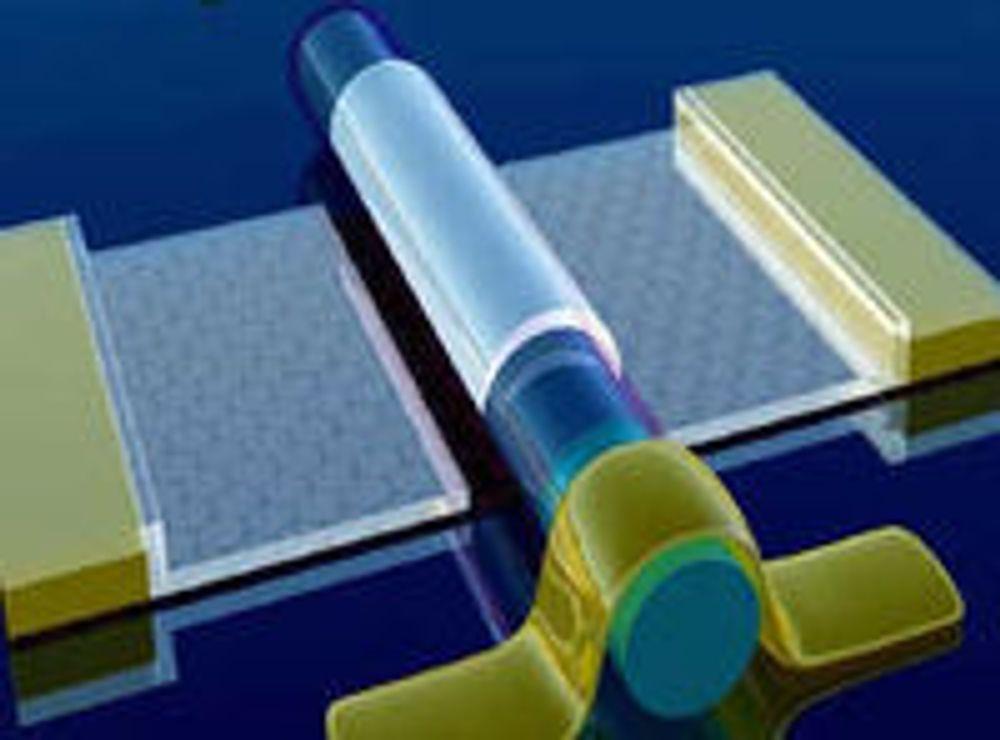 Grafen-basert transistor med nanotråd som port. Grafenmaterialet vises som et bikake-formet mønster. Nanorøret er en sylinderformede delen som ligger over grafenen.