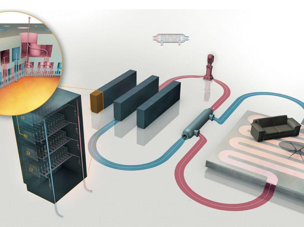 Skjematisk framstilling av kjølesystemet til Aquasar