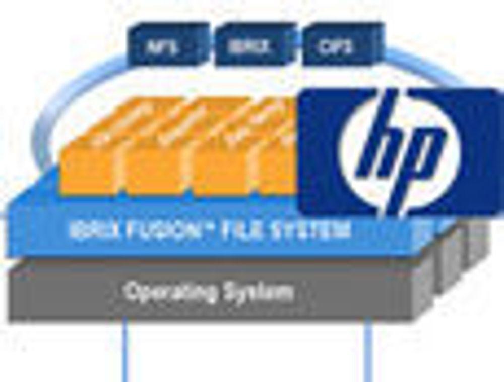 HP kjøper amerikansk lagringsselskap