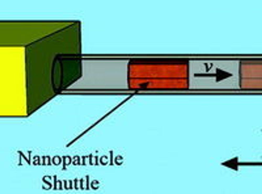 Illustrasjon av lagringsenheten som består av en karbonbasert nanorør, en nanopartikkel-skyttel av jern og to elektroder.