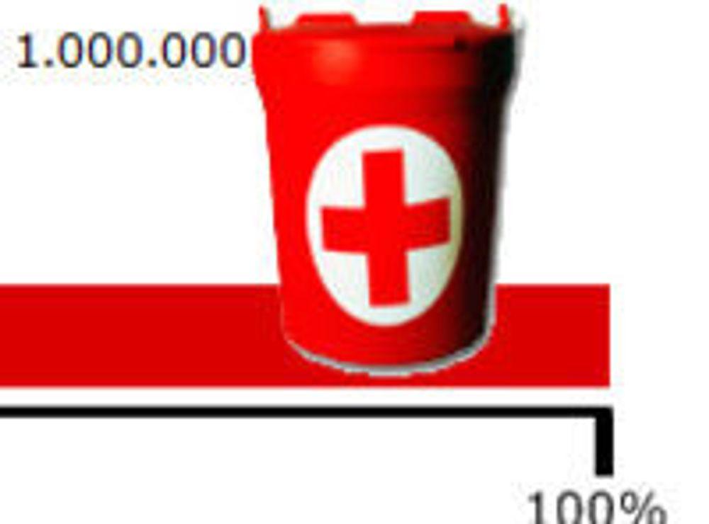 Nerd Aid når millionen på rekordtid