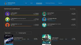 Sjekk hvem som har samlet flest poeng på Gamerscore-ledertavla.