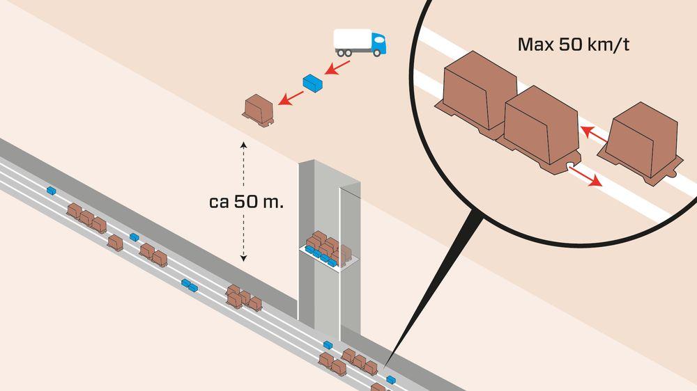 Sveitsiske Cargo Sous Terrain har utviklet et konsept som sender gods i fraktvogner under bakken.