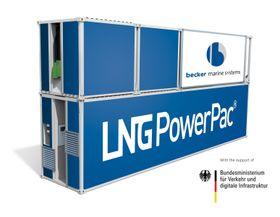 """LNG Power Pack. Skal løftes om bord i containerskip når de kommer til kai og forsyne det med """"ren"""" landstrøm, produsert med LNG-motorer og dermed uten utslipp av svovel og partikler og 80 prosent mindre NOX enn fra dieselmotorer."""