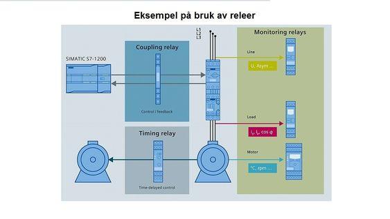 Releer Siemens.