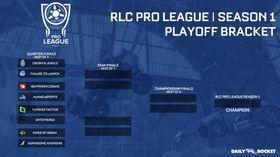 Slik spilles kvartfinalene i Pro League