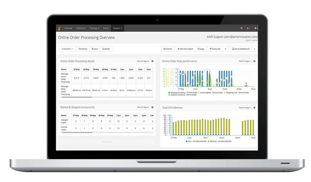 AIMS for Biztalk er det første norske produktet som tilbys gjennom Microsofts Azure Marketplace.