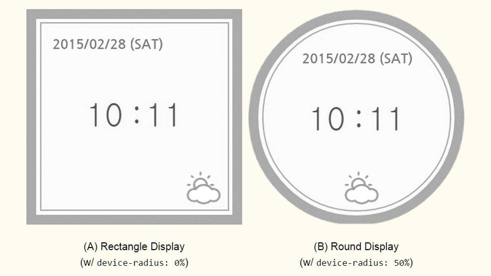 Det kreves en del nye egenskaper av CSS for å tilpasse webinnhold til runde skjermer.