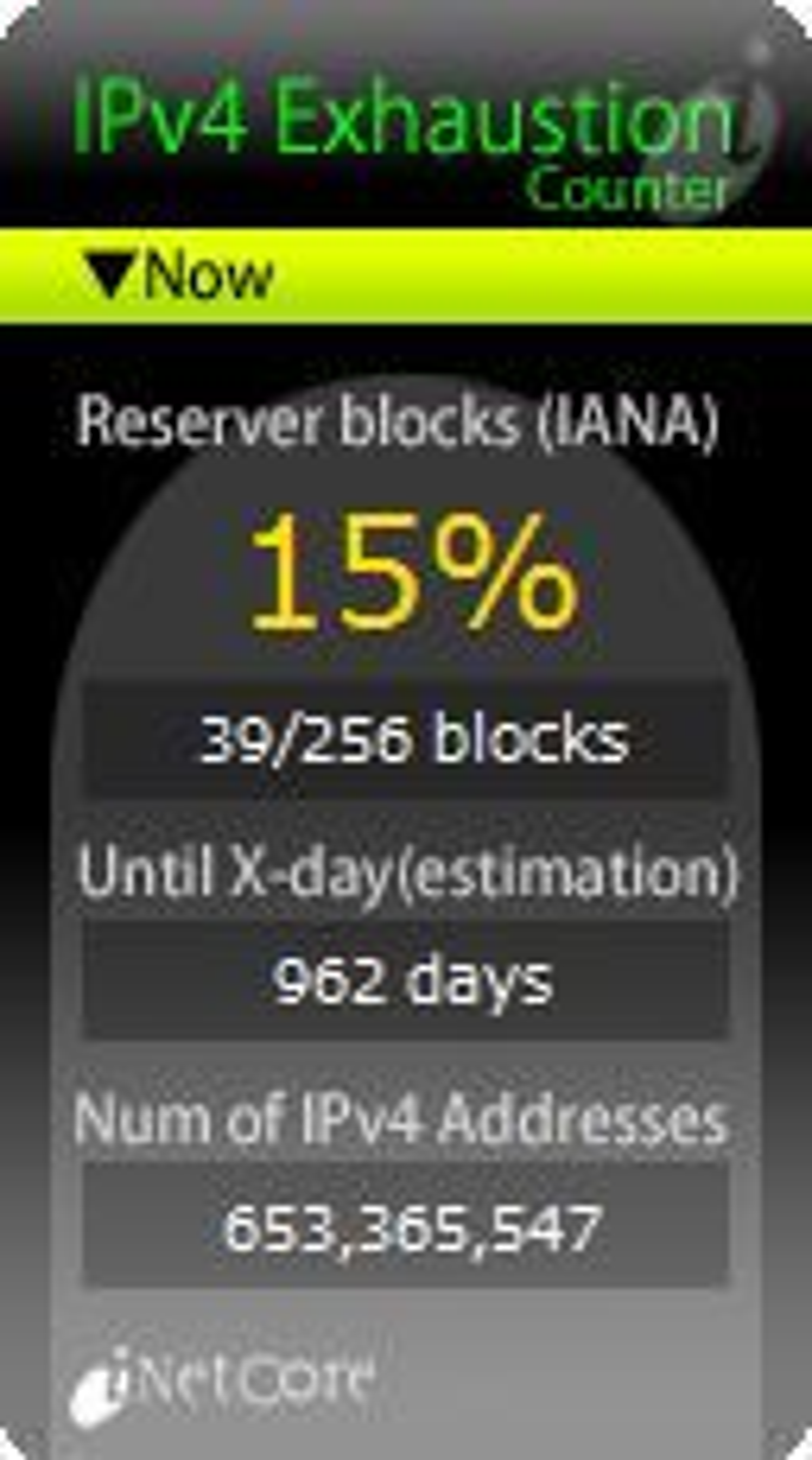 Antall IP-adresser i IPv4 synker stadig. En digi.no-leser anbefaler statusrapporten på denne siden.