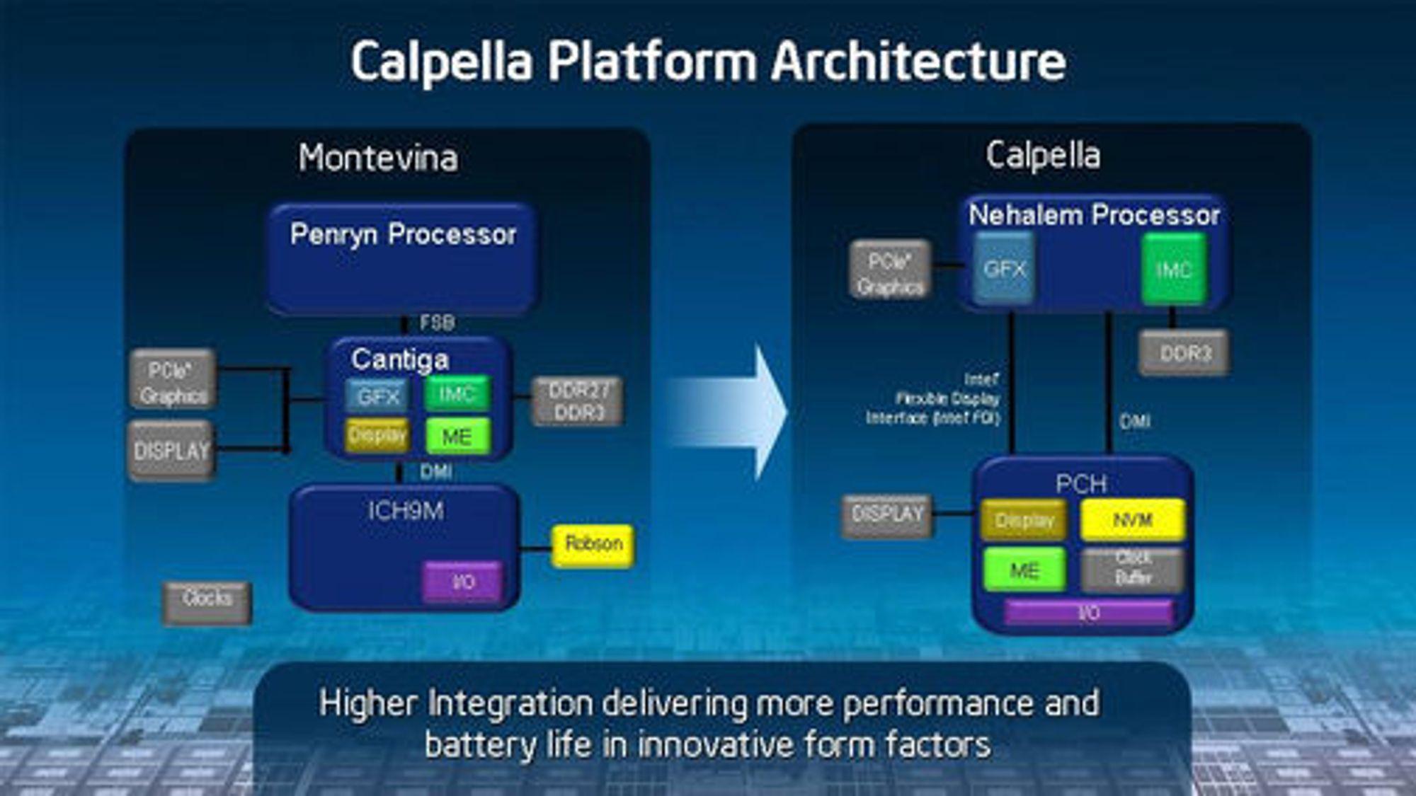 Intel Calpella sammenlignet med dagens Montevina