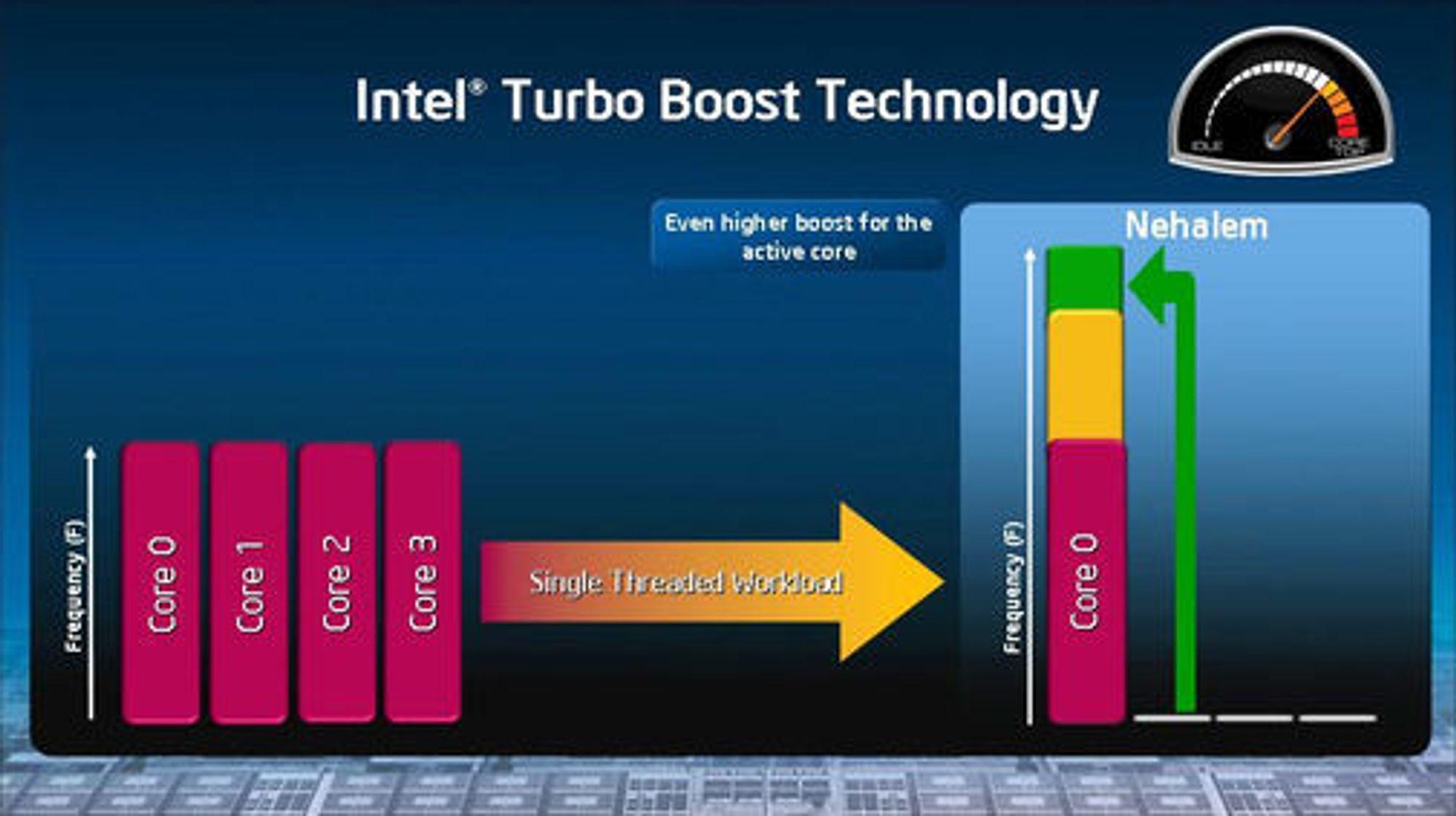 Intel Turbo Boost Technology når bare én kjerne benyttes.