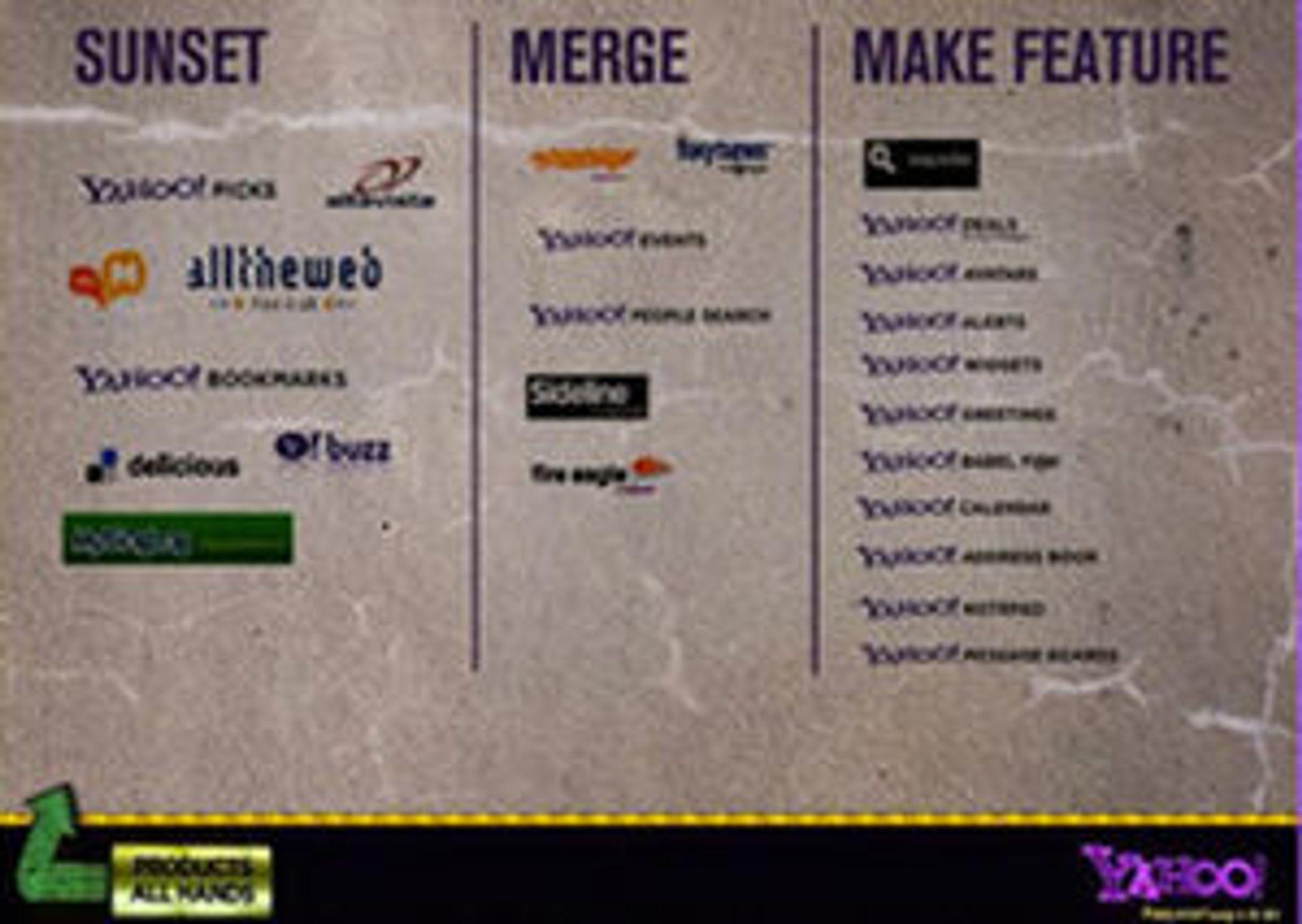 Lekkede kuttplaner: Alltheweb, Altavista, Delicious og fem andre Yahoo-tjenester legges ned.