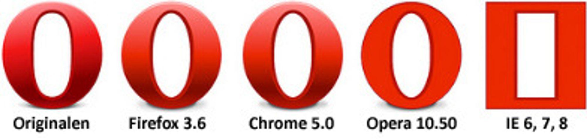 Det er ikke mulig å CSS-kode en logo som fungerer i alle nettlesere. Dette eksempelet fungerer best med nyeste versjon av Firefox og Chrome.