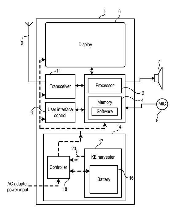 Skisse av enhet med en piezoelektrisk innhøster av kinetisk energi.