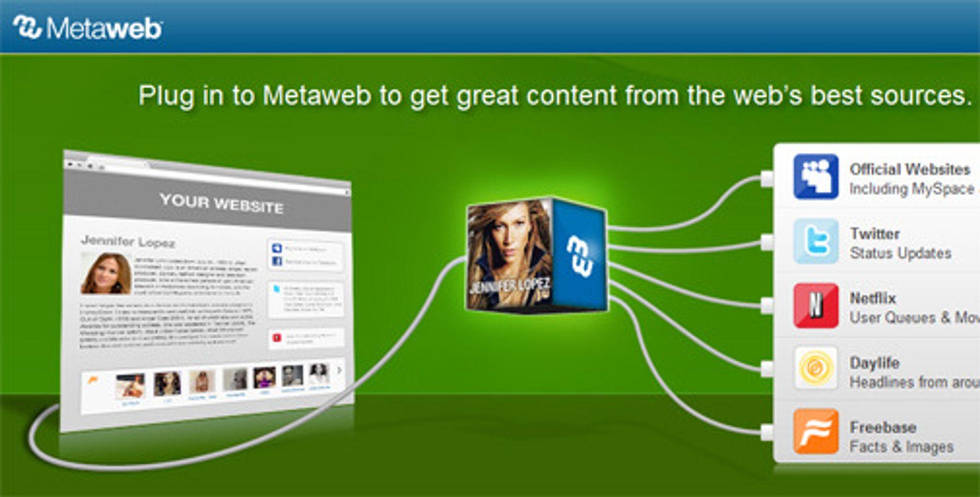 Slik illustrerer Metaweb hvordan søketeknologien deres fungerer.