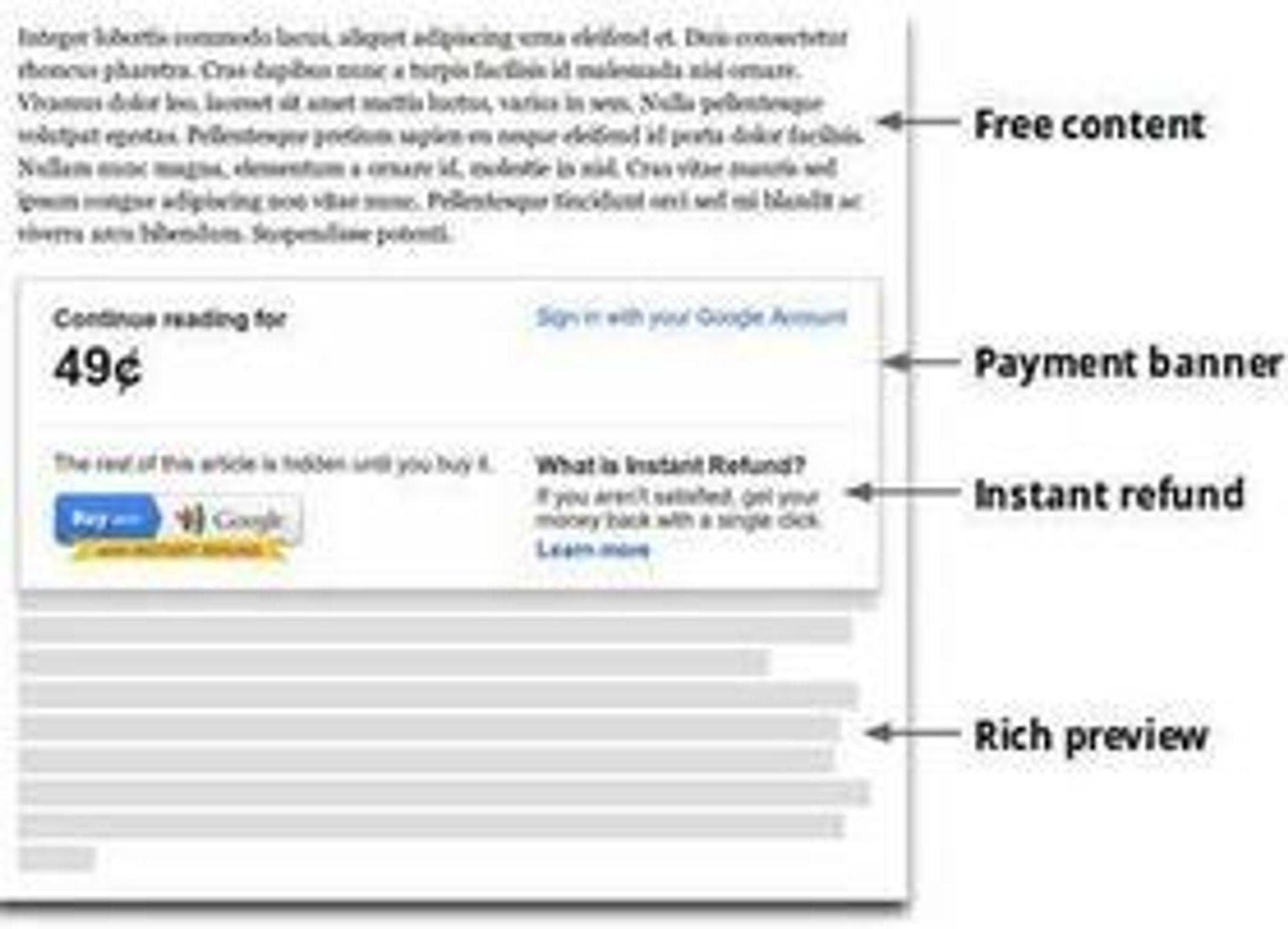 Etter en smakebit blir du avkrevd betaling for å lese resten av innholdet. Prosessen gjøre med et klikk, men krever konto hos Google.
