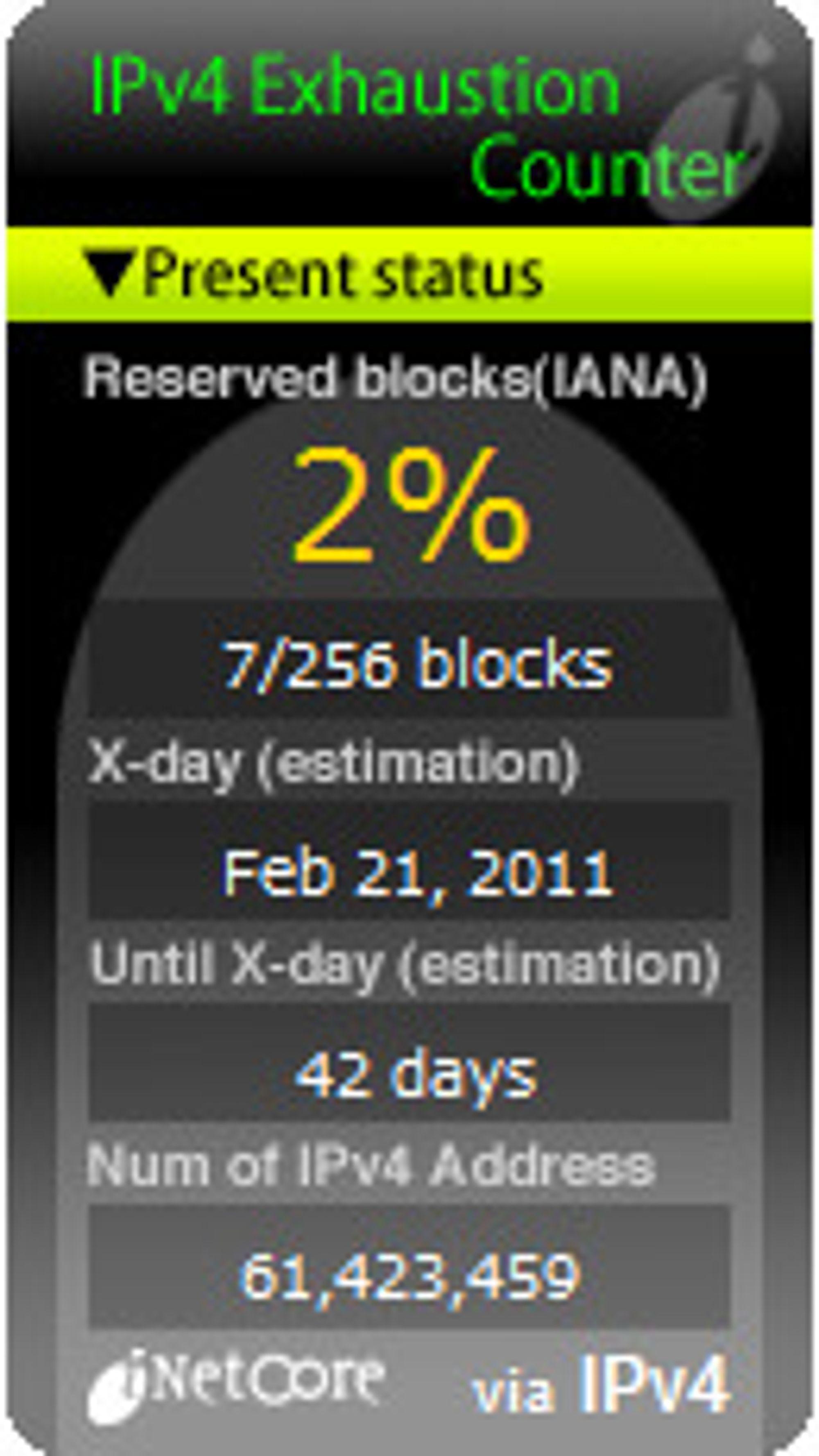 De siste store blokkene med IPv4-adresser blir tildelt i slutten av neste måned, ifølge beregninger fra IPv4 Exhaustion Counter.