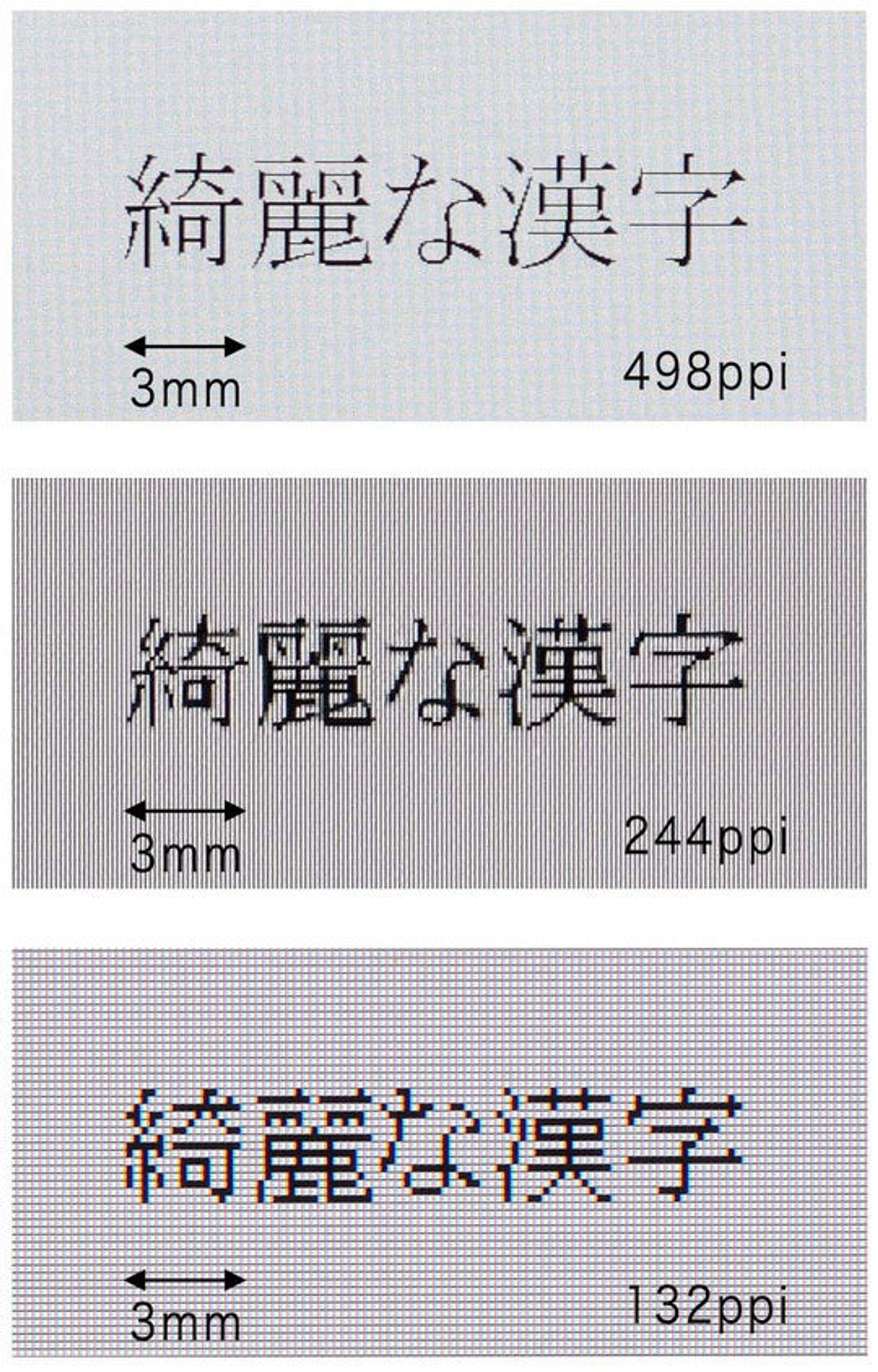 Forskjellen på paneler med ulike pikseltettheter.