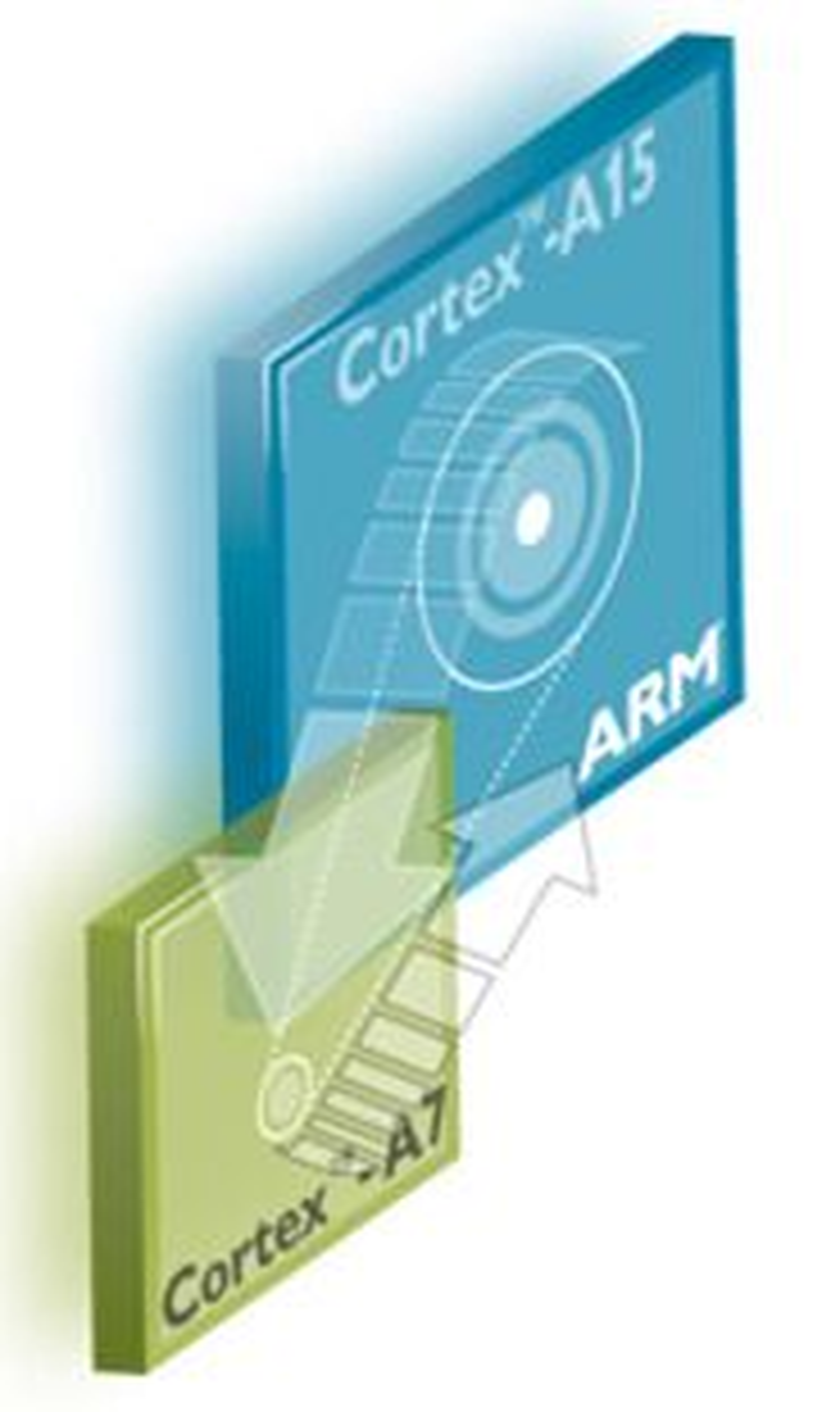 Med ARMs Big.Little Processing flyttes programvaren mellom energieffektive Cortex-A7 og den kraftige Cortex-A15 etter behov.