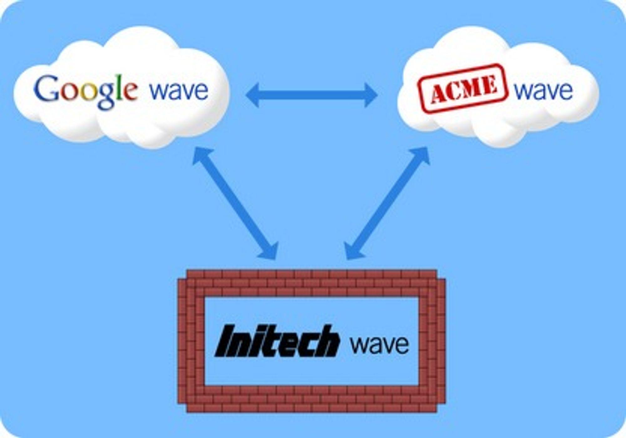 Google Wave skal kunne utveksle bølger med andre bølgetjenester.