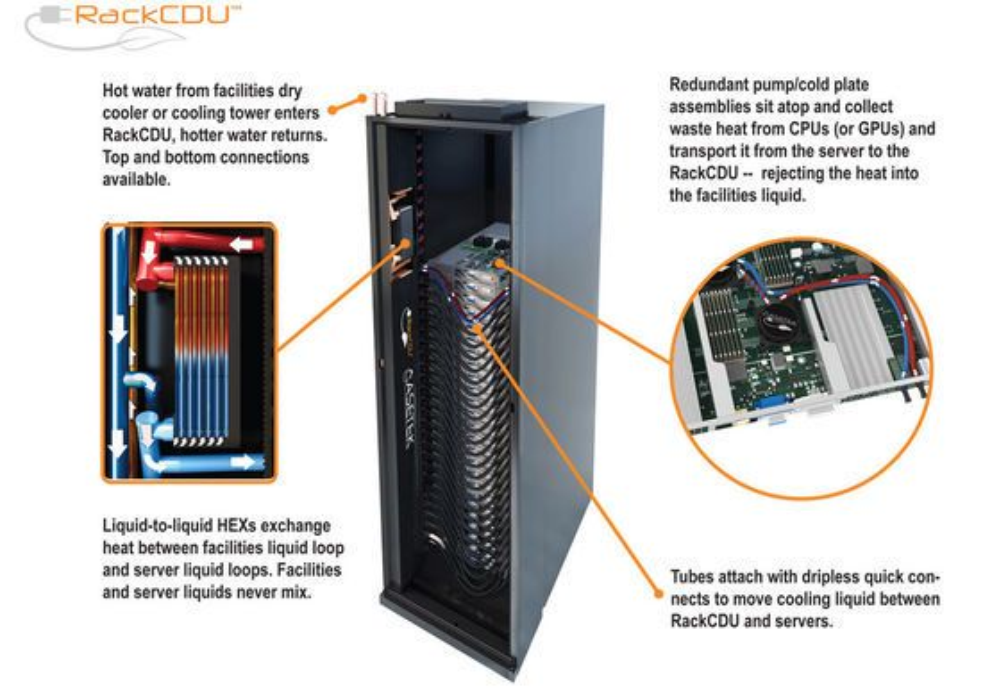 Med RackCDU vil Asetek ta teknologi kjent fra selvbyggermarkedet og desktop-PC til server-rom og datasentre.