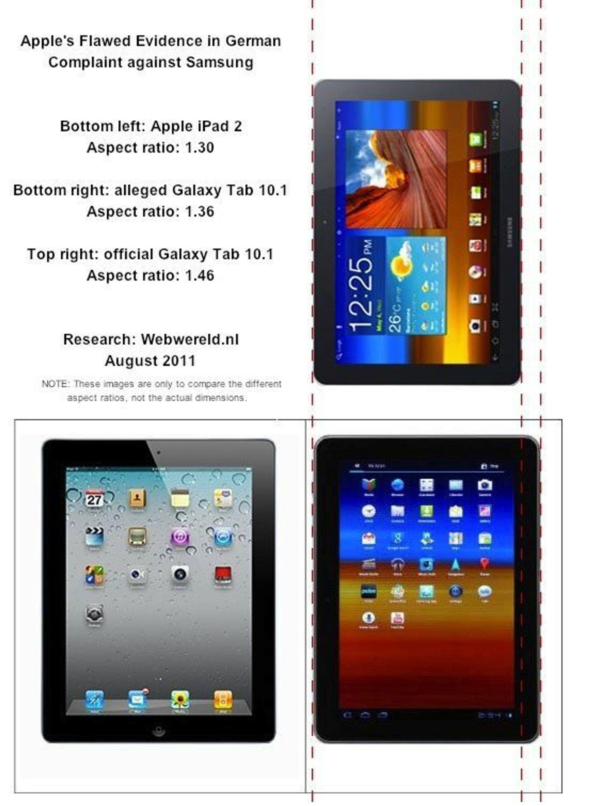 Apples dokumentasjon til domstolen fordreier høyde/bredde-forholdet til Galaxy Tab og framstiller det som tilnærmet lik det til iPad.