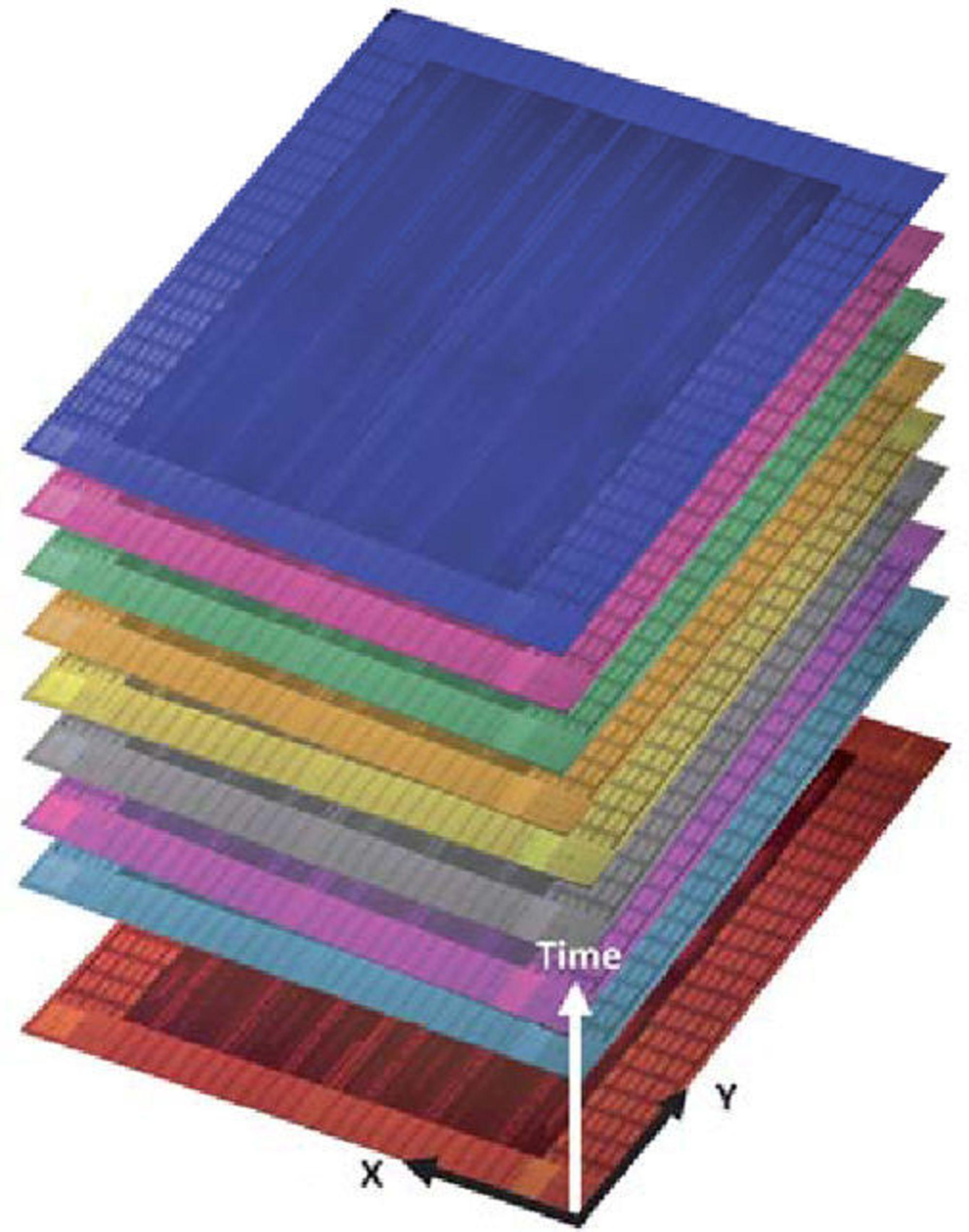 De fysiske komponentene i en Abax-brikke er organisert, som vanlig, i to dimensjoner. De åtte ulike konfigureringene som avgjør samspillet mellom komponentene, veksler i fast rekkefølge 1,6 milliarder ganger hvert sekund. Det praktiske resultatet er som om de var stablet i åtte etasjer over hverandre, i en brikke på 200 megahertz.