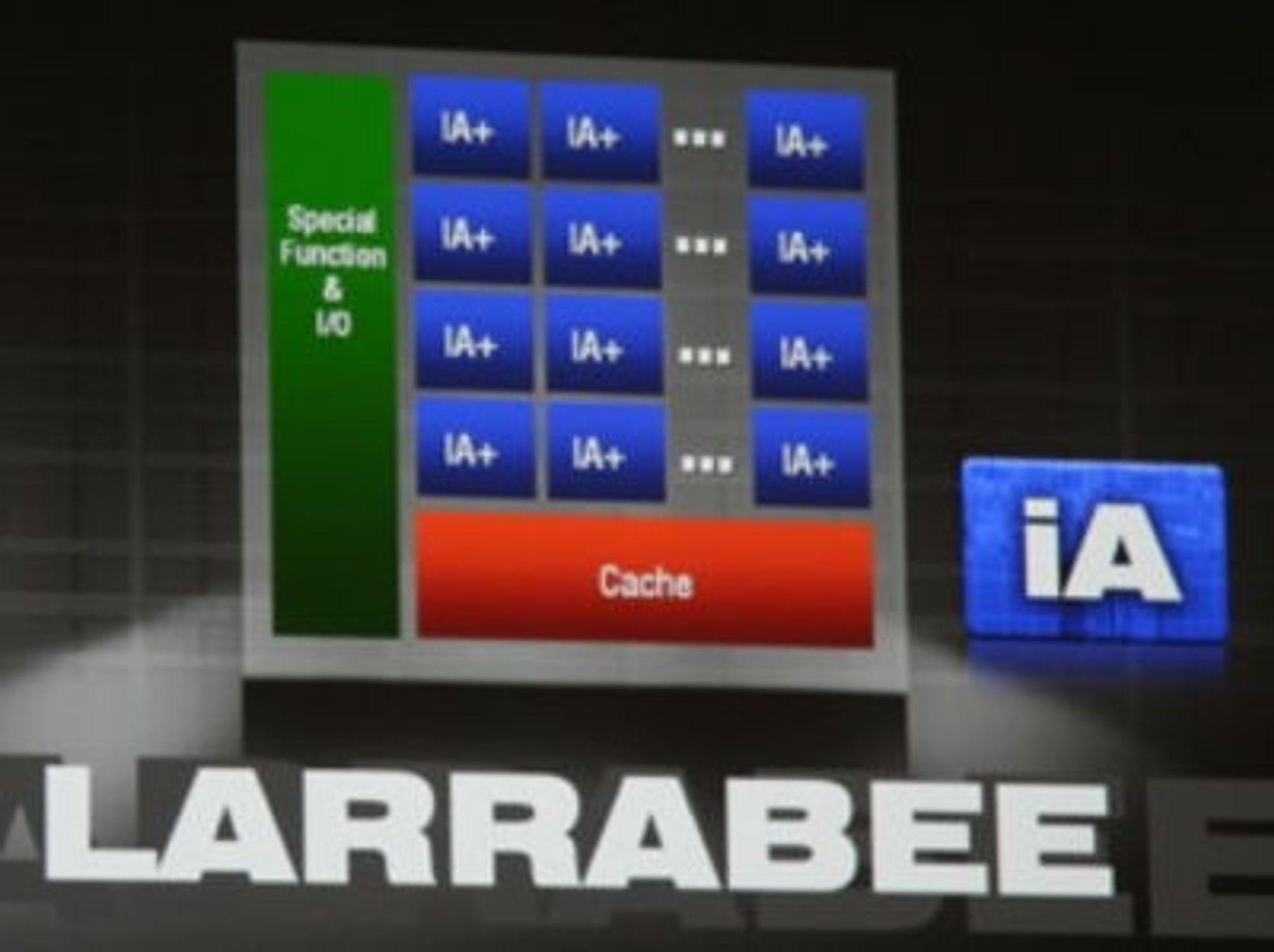 Skisse av Larrabee-arkitekturen.