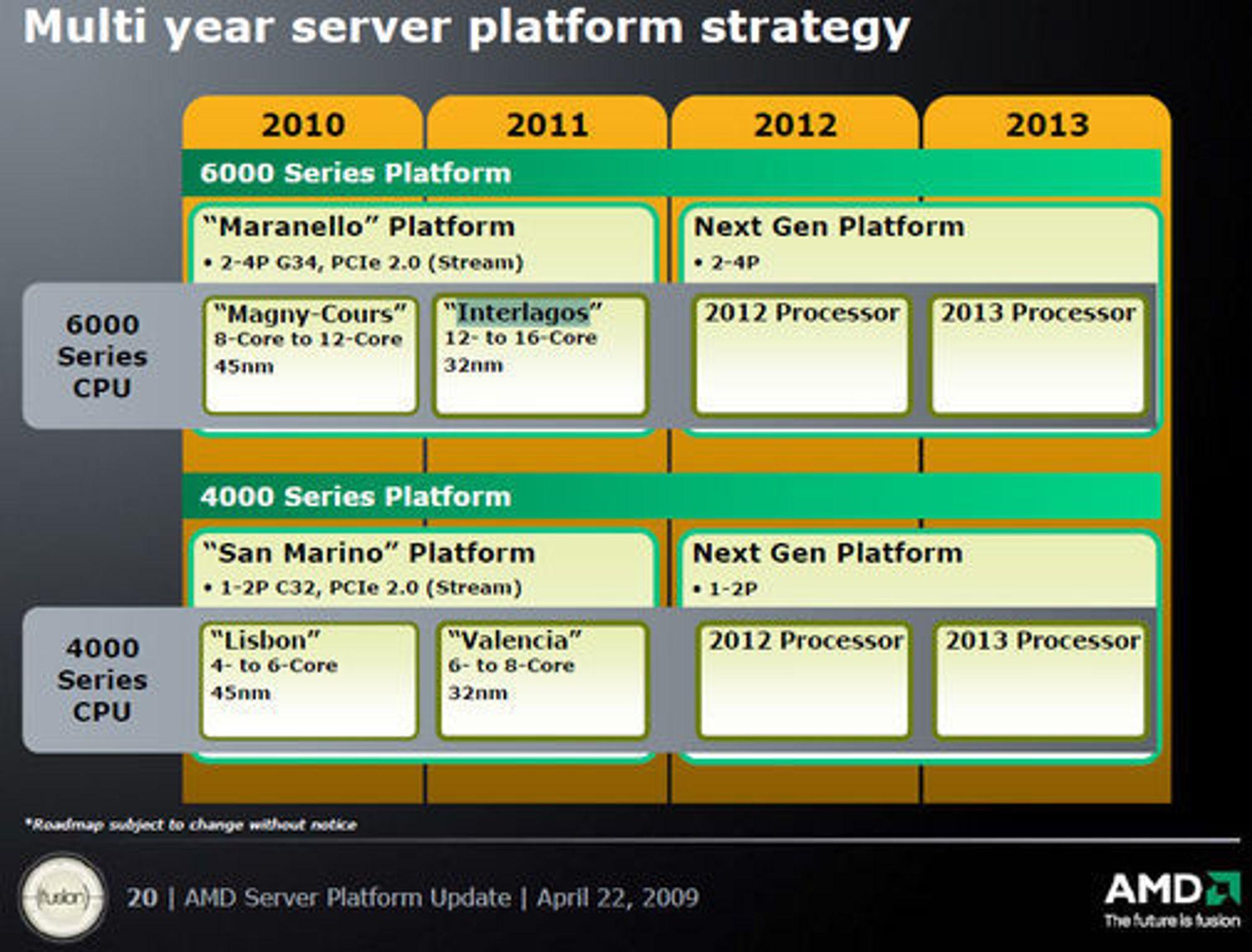 AMDs veikart for Opteron i årene 2010 til 2013.