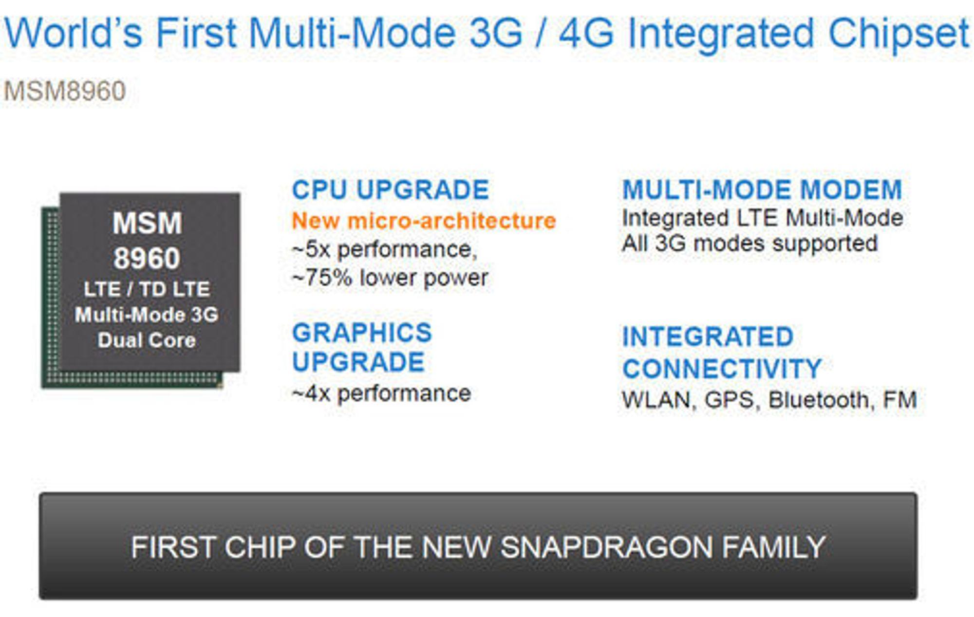 Presentasjon av Snapdragon-brikken  MSM8960