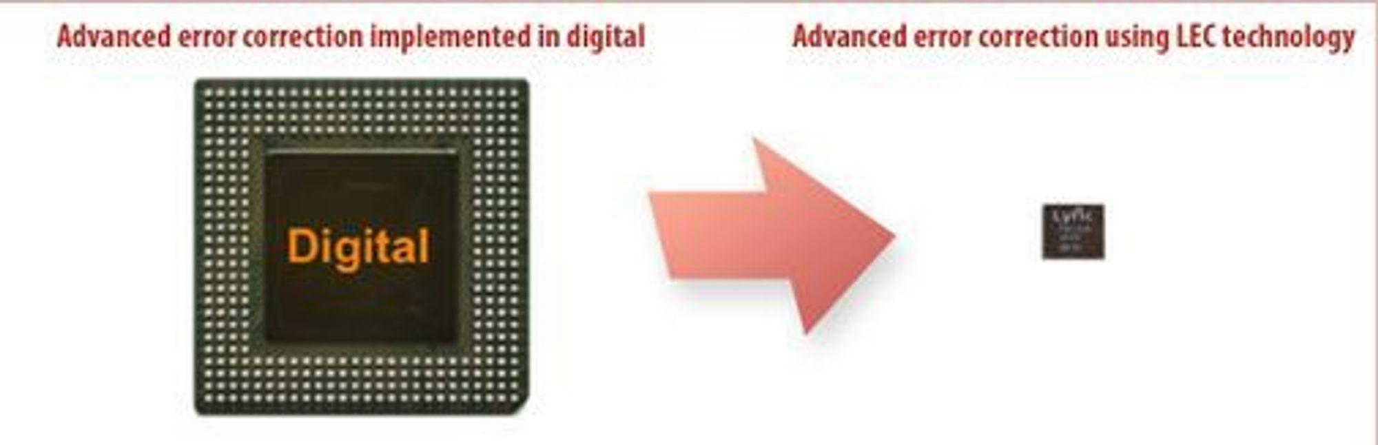 En størrelsesforskjell på mikrobrikker som kan få stor betydning ved feilkorrigering av data i flashminne.