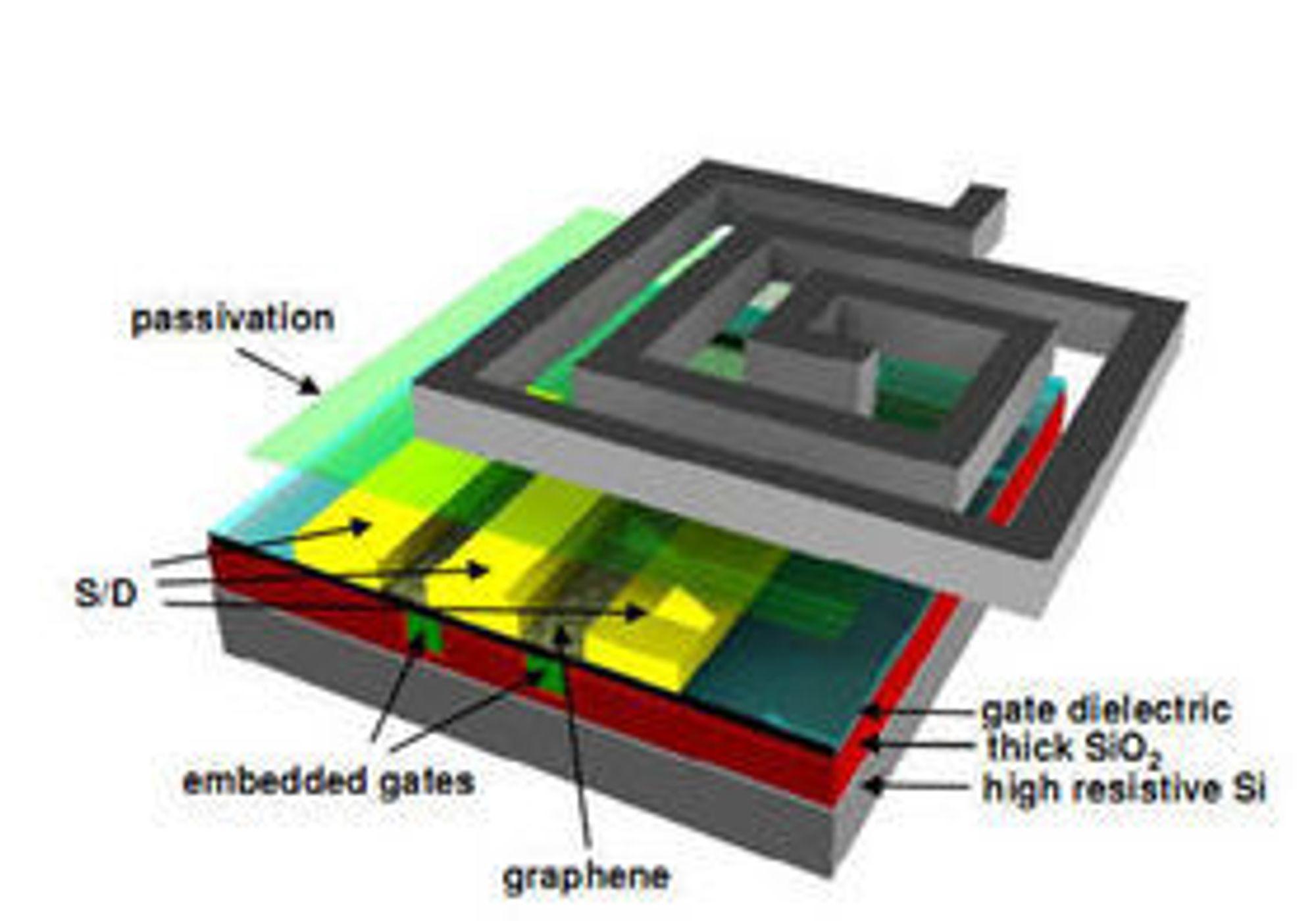 Skjematisk framstilling av IBM-forskernes  frekvensmultiplikator laget som en grafenbasert, integrert krets.
