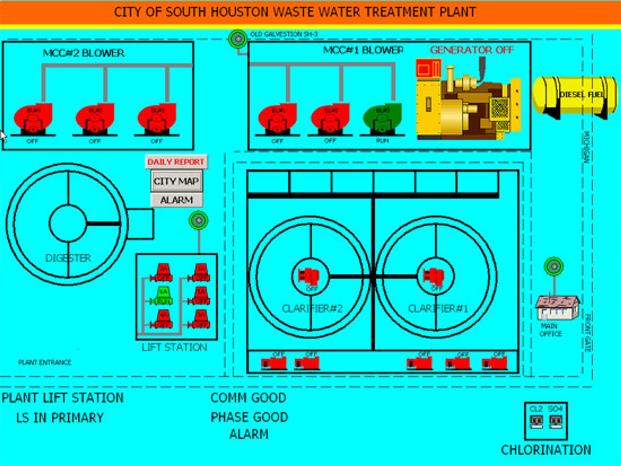 Et annet av de fem skjermdumpene pr0f la ut for å vise hvor lett det er å bryte IT-sikkerheten til systemet som kontrollere vann og kloakk i South Houston.