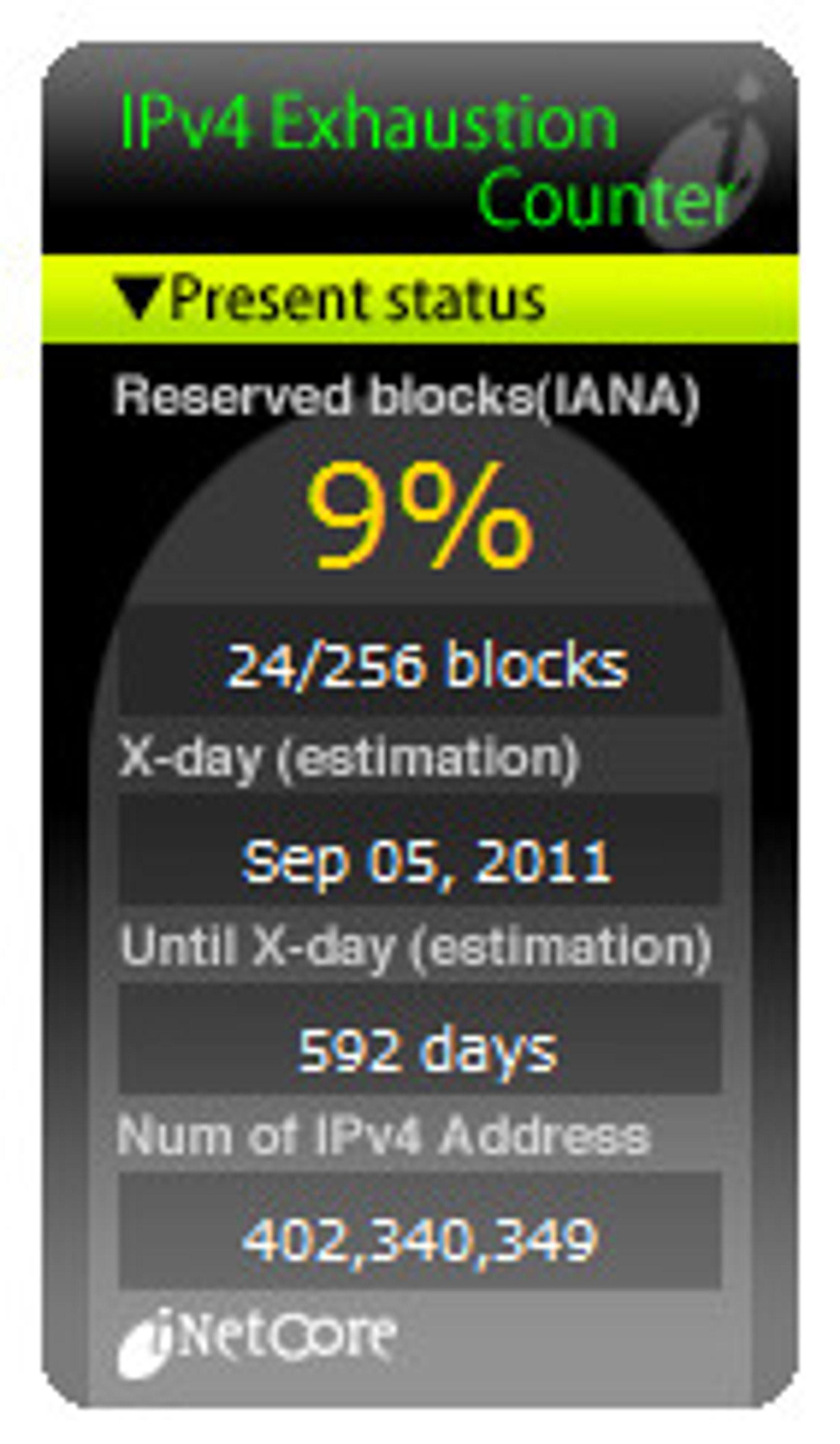 Taller over ikke-allokerte IPv4-adresser per 20. januar 2010.