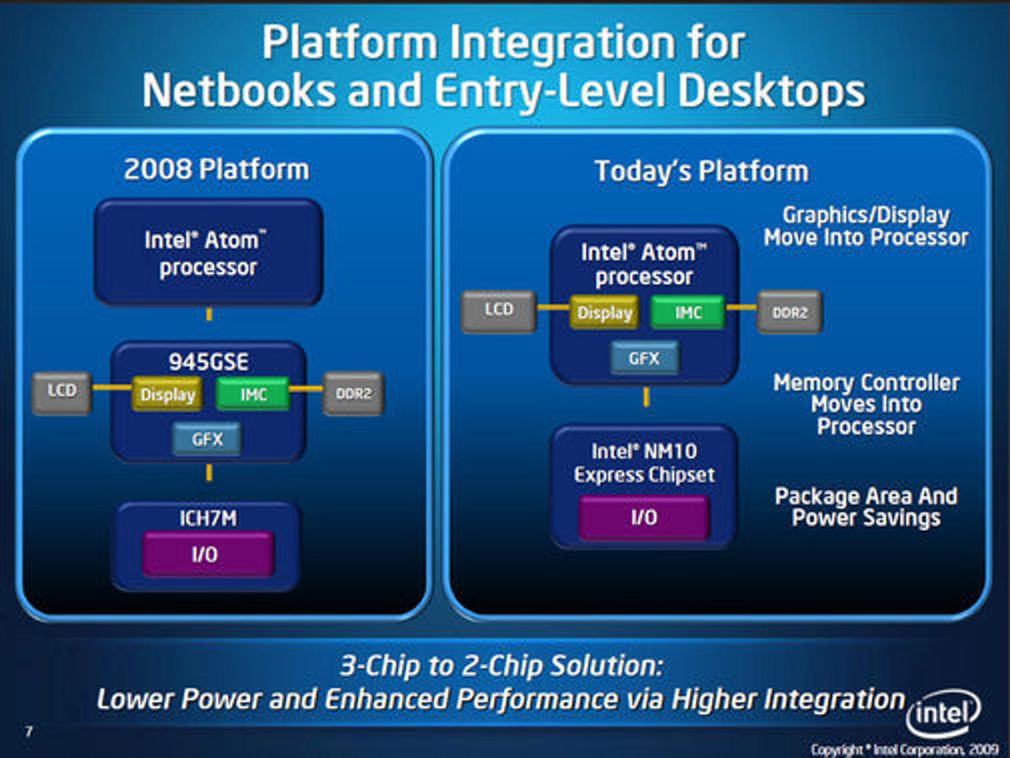 Forskjeller på systemarkitekturen mellom første og andre generasjon av Intels Atom-plattform