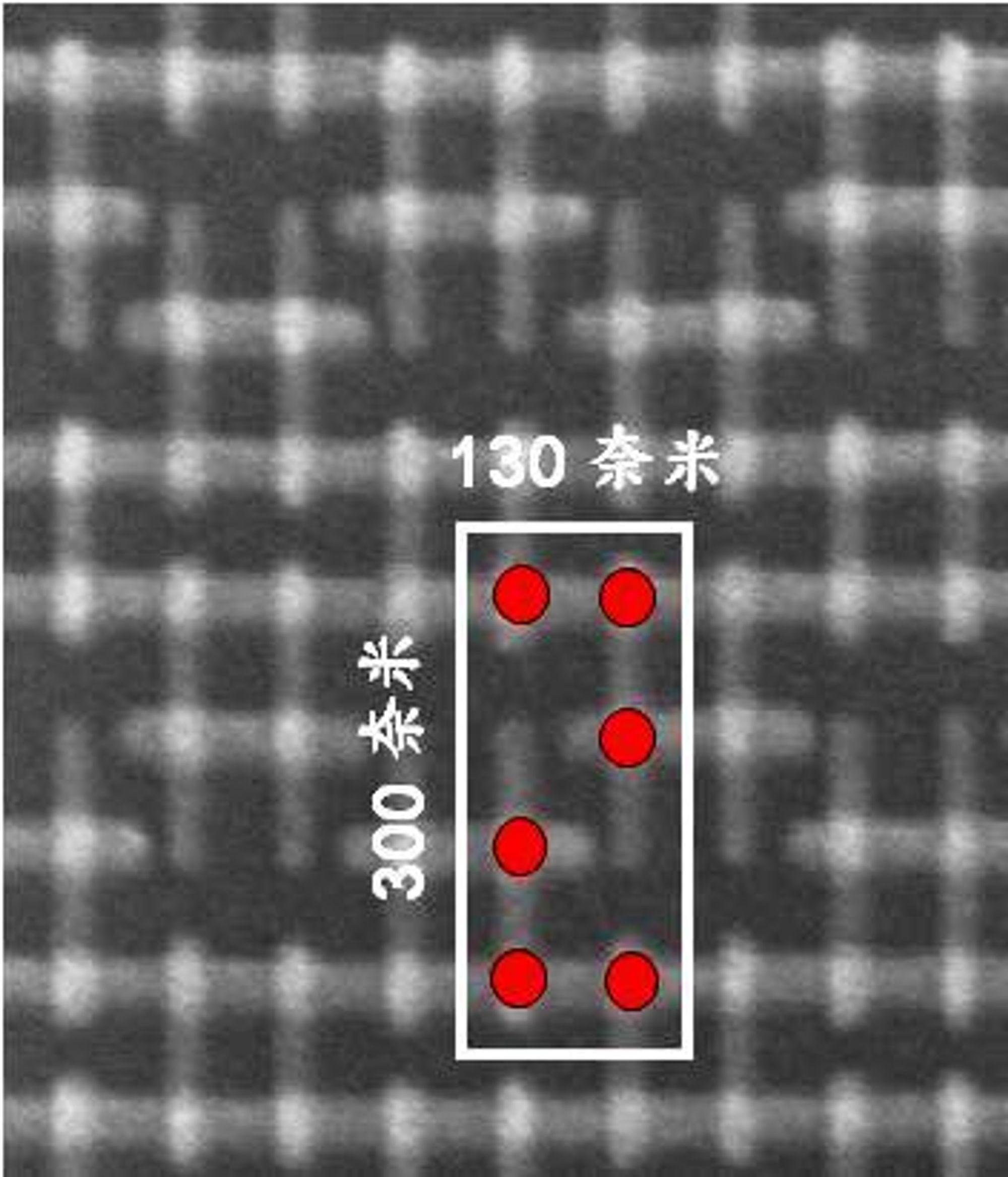 SRAM-celle laget med 16 nm prosessteknologi. Innenfor den hvite rammen er det seks transistorer. Størrelsen på enheter gjør at det vil være plass til 15 milliarder transistorer i en kvadratcentimeter-stor brikke, omtrent ti ganger så mye som med 45 nm-teknologien som ofte brukes i dag. Samtidig ventes halvert strømforbruk.