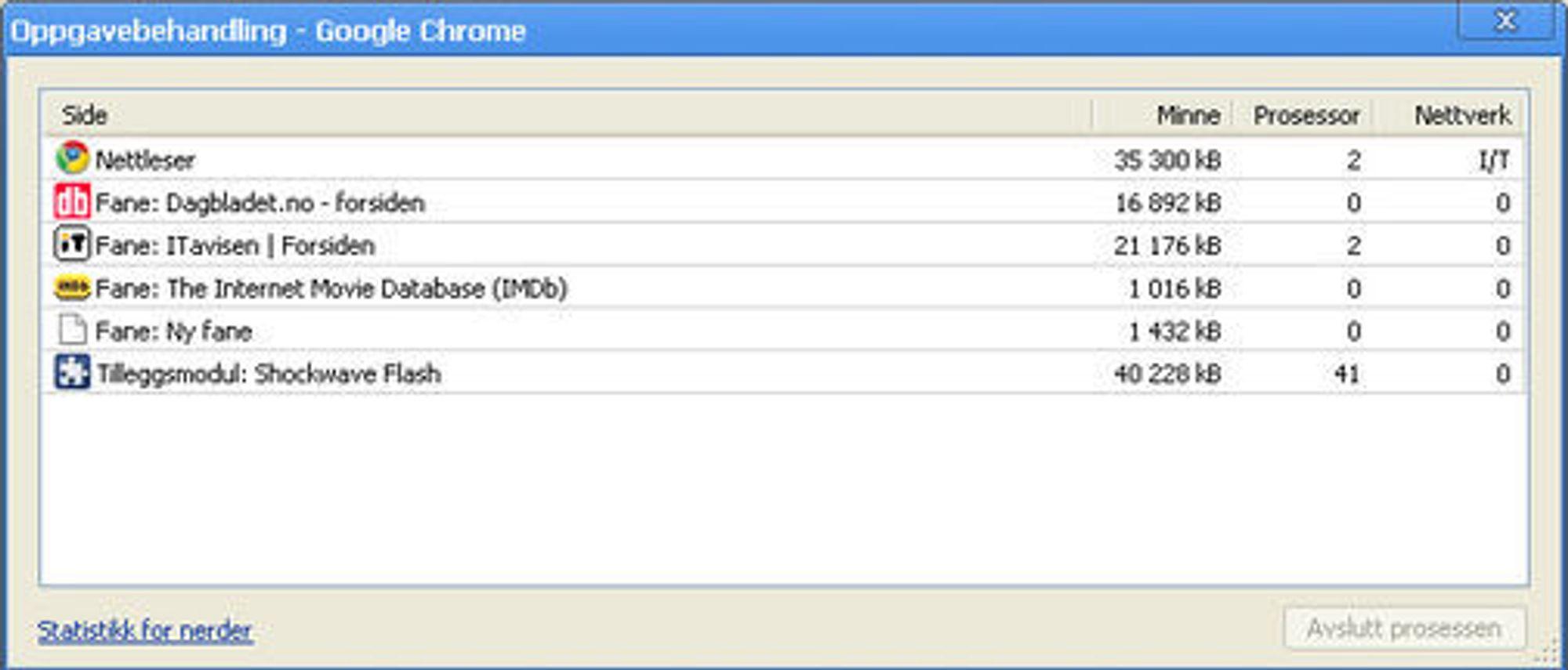 Google Chrome Oppgavebehandling