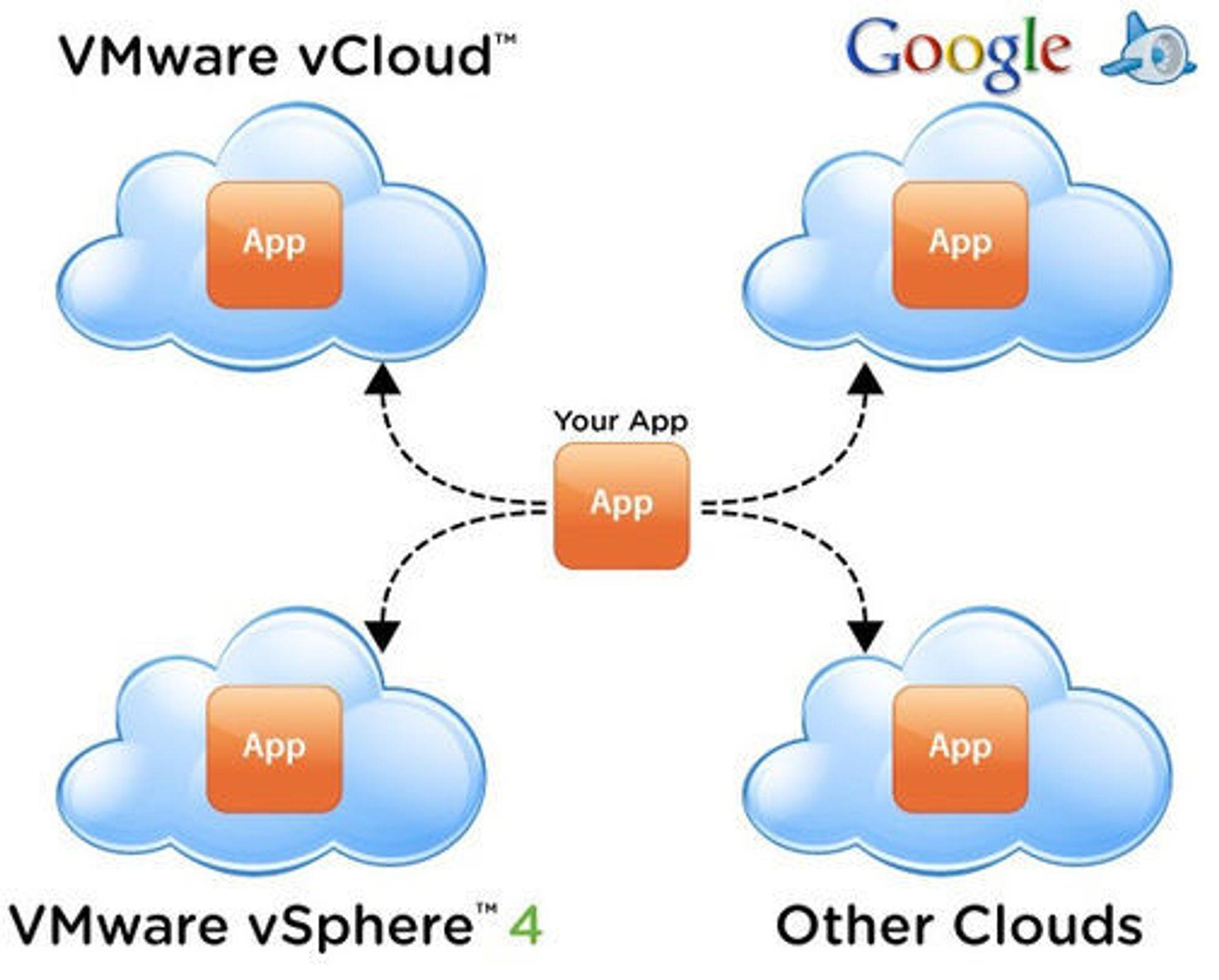 VMware og Google lover forenklet flytting mellom ulike nettskyløsninger for applikasjoner basert på Spring.