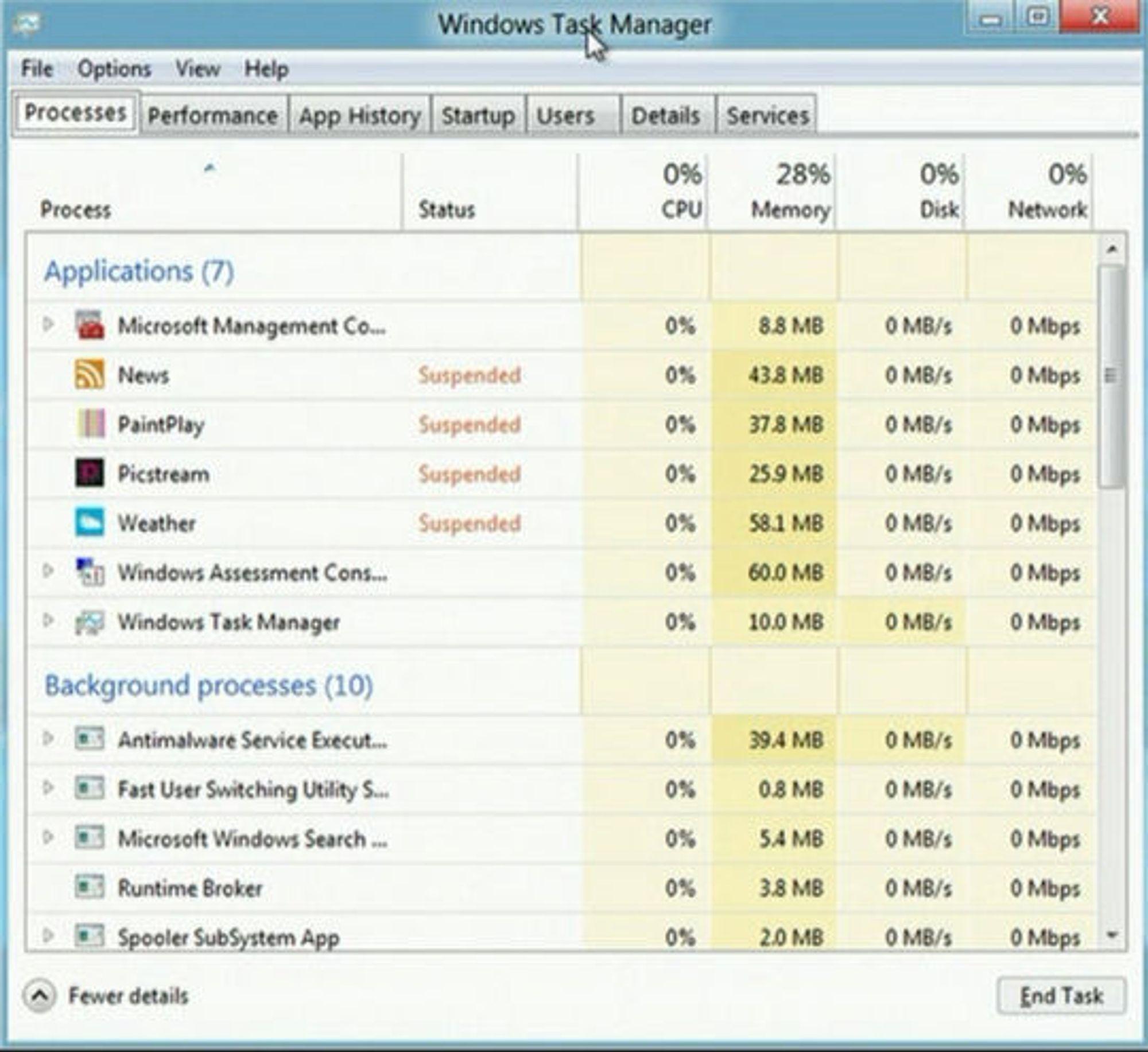 Windows 8 får en forbedret oppgavebehandler, hvor man blant annet kan se historiske data om hvilke ressurser ulike applikasjoner har brukt.