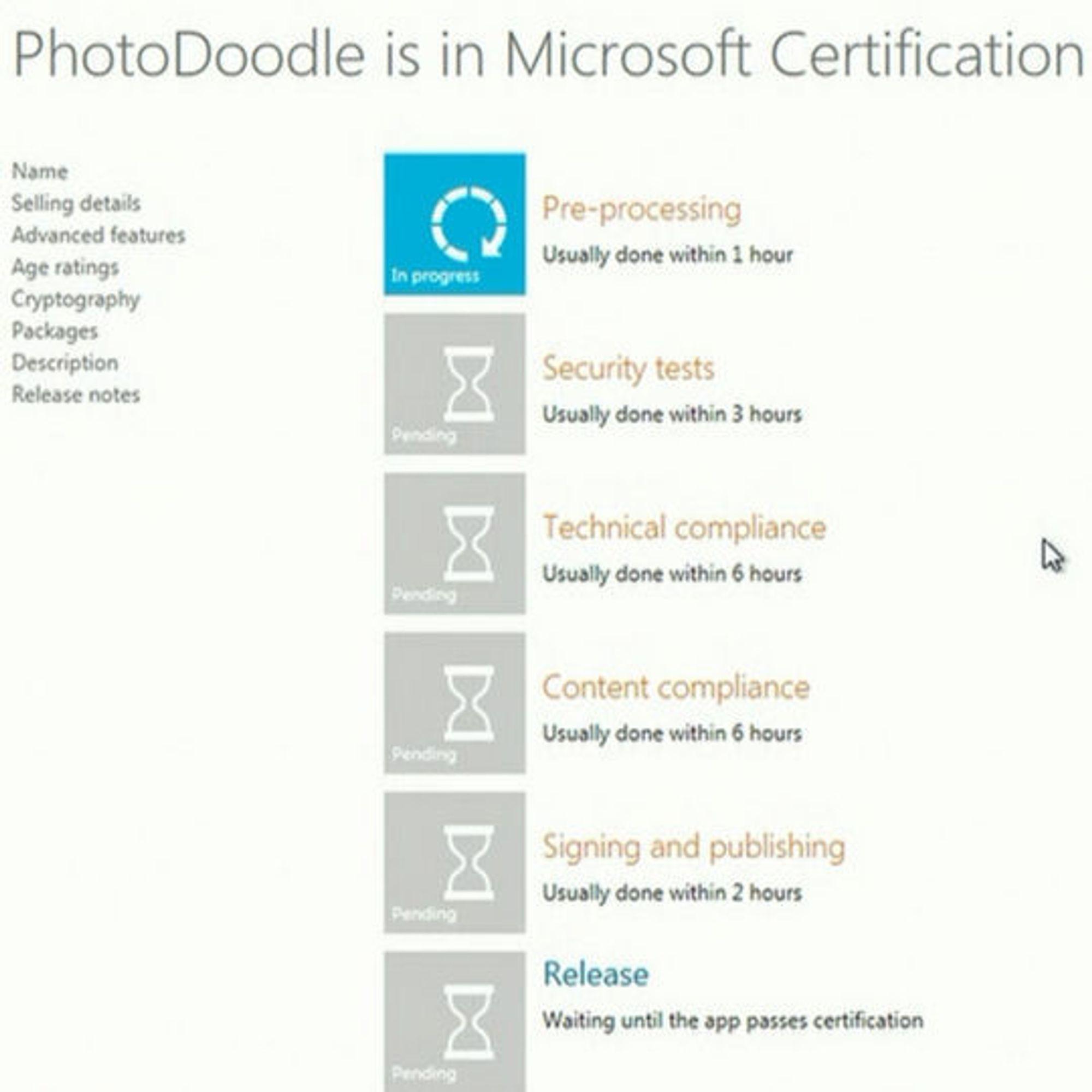 Oversikt over sertifiseringsprosessen som applikasjoner må gjennom for å bli tilbudt via Store.