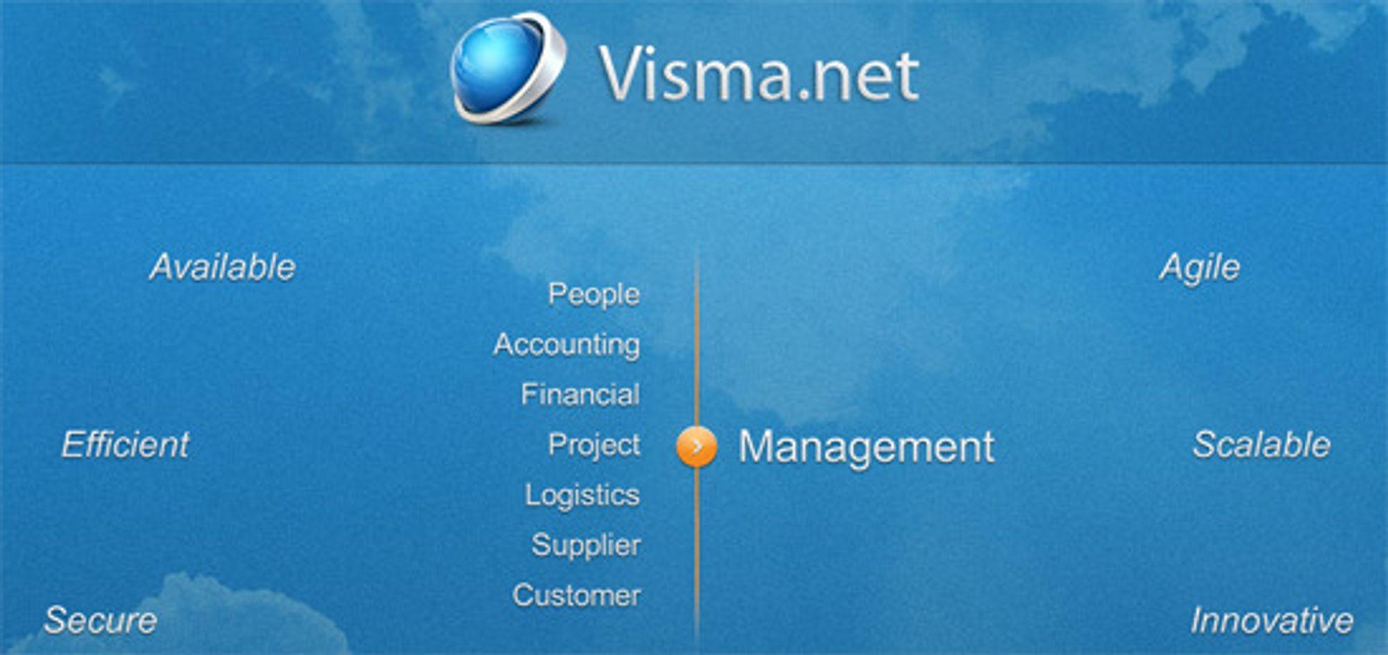 På nettstedet Visma.net vises denne oversikten over kommende funksjonalitet.