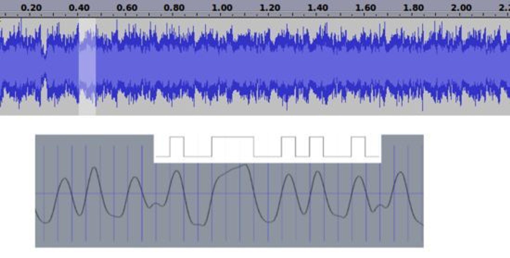 Visuelle uttrykk av lydstrømmen på 100 baud slik den ser ut på det fysiske laget i ISO-modellen.