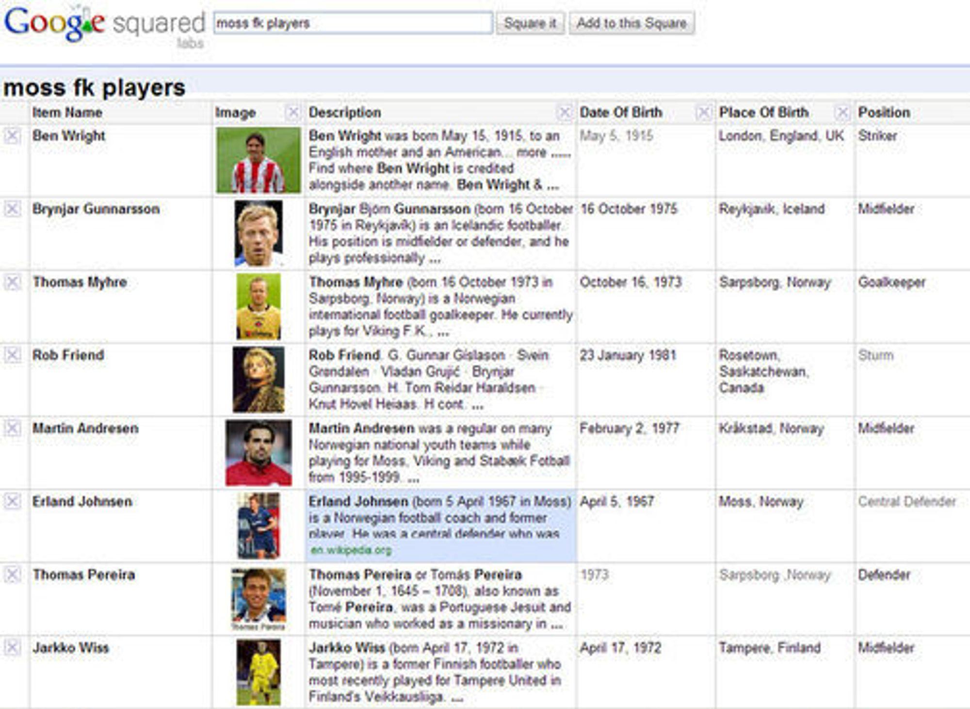 Google Squared-søk etter fotballspillere.