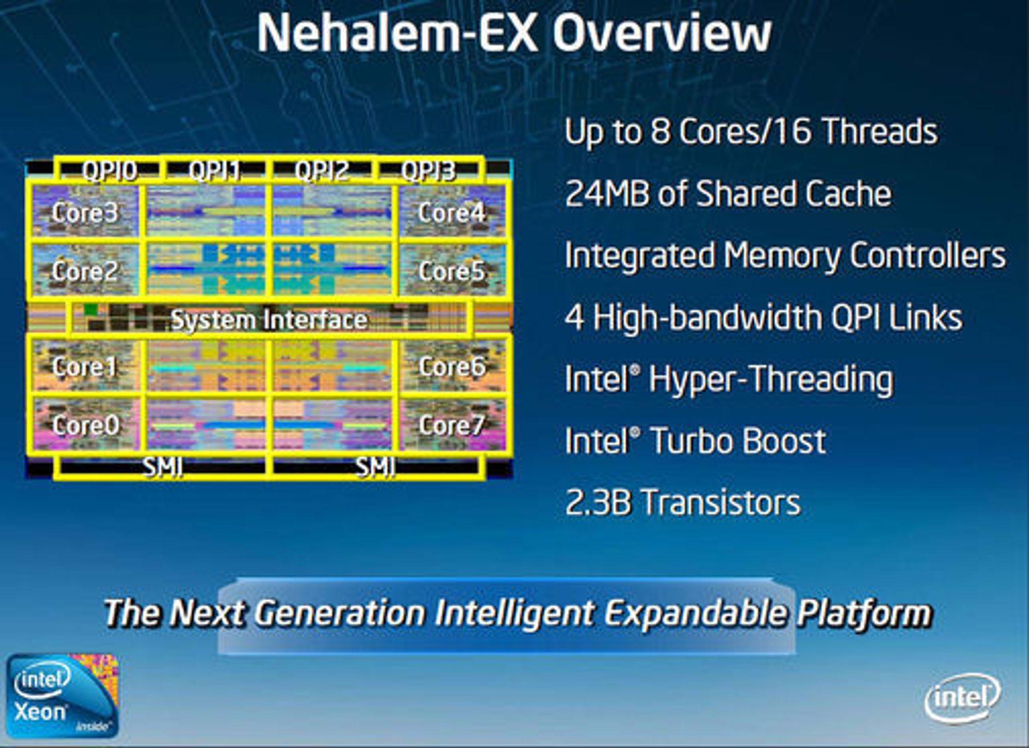 Oversikt over de viktigste teknologinyhetene i Nehalem-EX