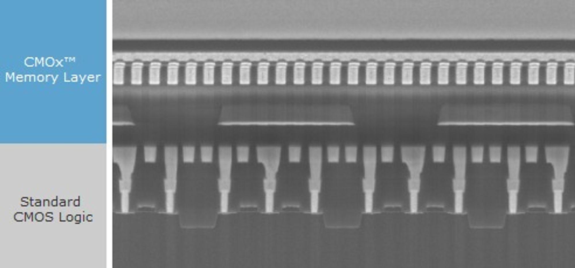 Minnecellene (CMOx) legges på toppen av et standard CMOS-lag.